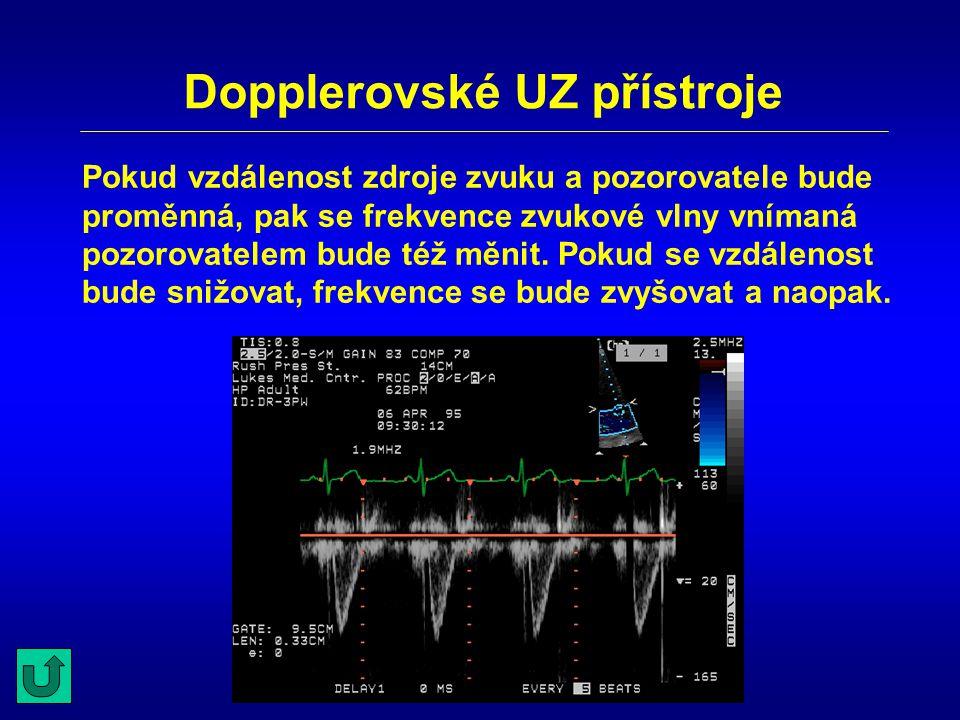 Dopplerovské UZ přístroje Pokud vzdálenost zdroje zvuku a pozorovatele bude proměnná, pak se frekvence zvukové vlny vnímaná pozorovatelem bude též měn