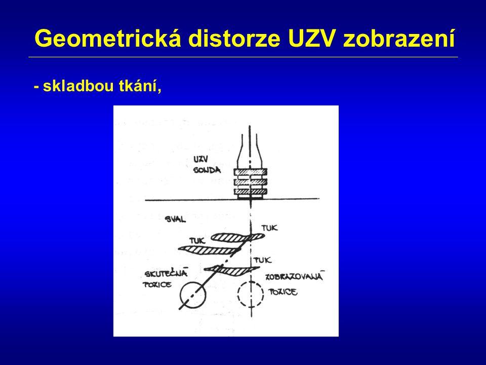Geometrická distorze UZV zobrazení - skladbou tkání,