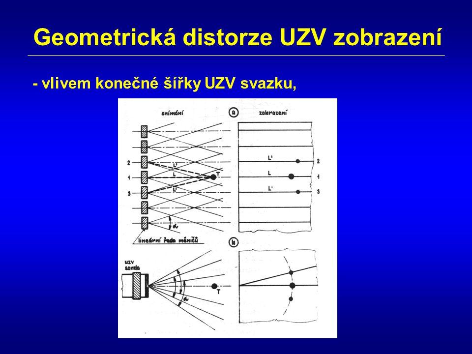 Geometrická distorze UZV zobrazení - vlivem konečné šířky UZV svazku,