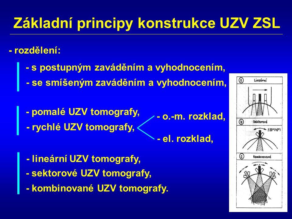 Základní principy konstrukce UZV ZSL - rozdělení: - s postupným zaváděním a vyhodnocením, - se smíšeným zaváděním a vyhodnocením, - pomalé UZV tomogra