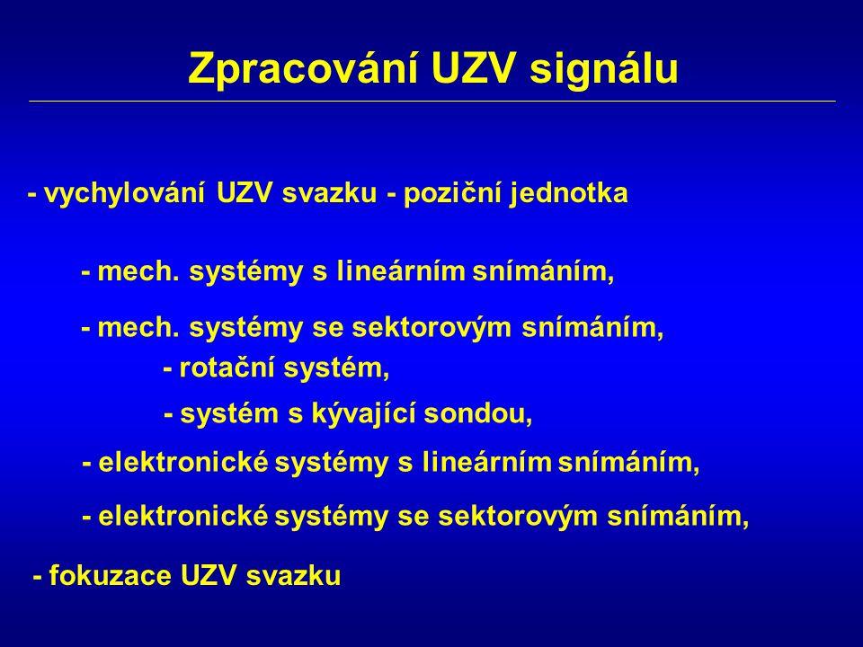 Zpracování UZV signálu - vychylování UZV svazku - poziční jednotka - mech. systémy s lineárním snímáním, - mech. systémy se sektorovým snímáním, - ele