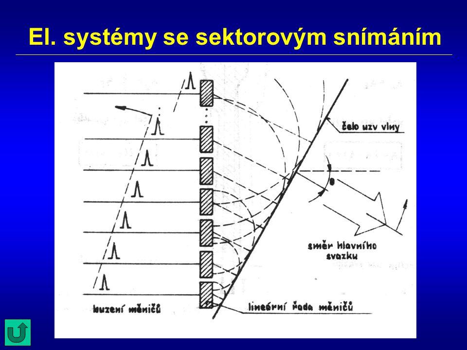 El. systémy se sektorovým snímáním