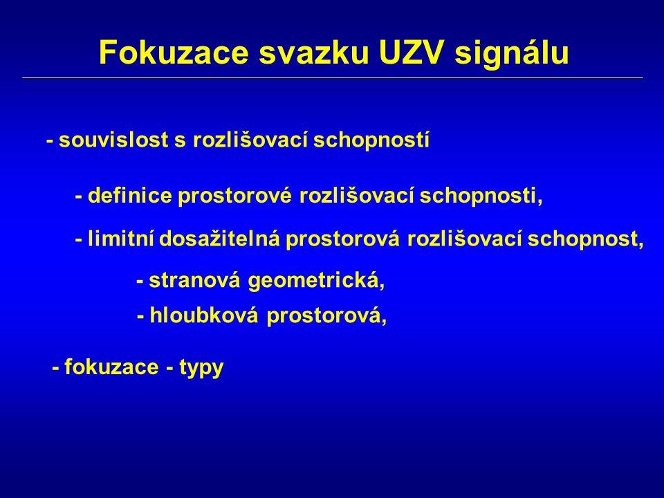 Fokuzace svazku UZV signálu - definice prostorové rozlišovací schopnosti, - limitní dosažitelná prostorová rozlišovací schopnost, - stranová geometric