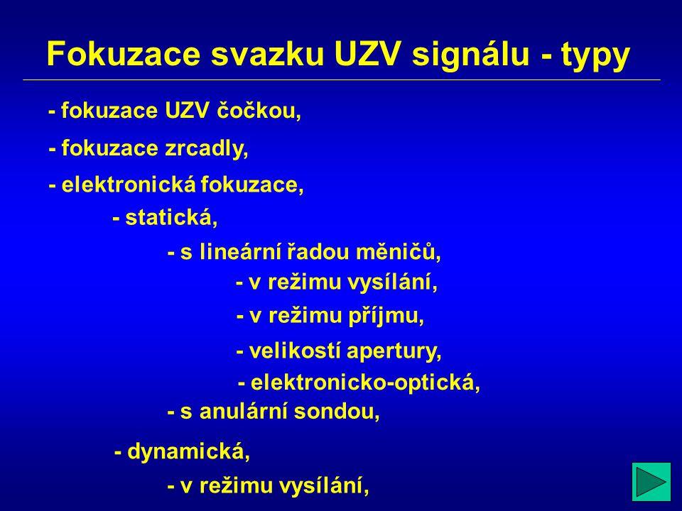 Fokuzace svazku UZV signálu - typy - fokuzace zrcadly, - elektronická fokuzace, - statická, - dynamická, - fokuzace UZV čočkou, - s lineární řadou měn