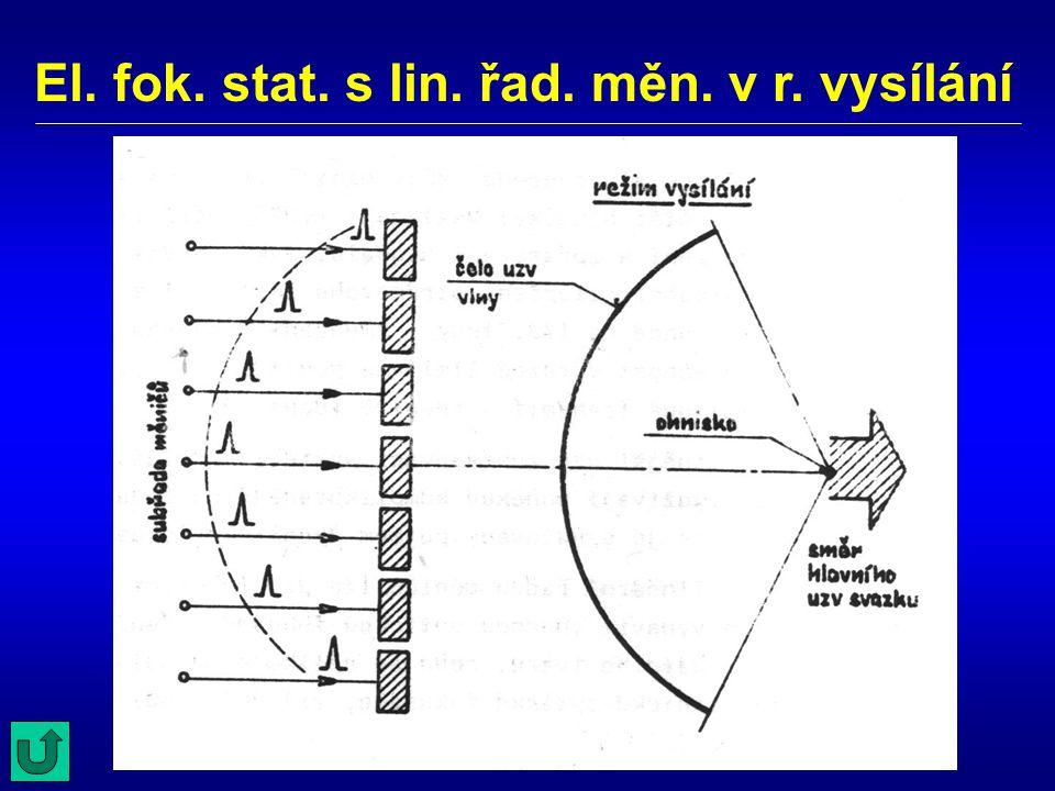 El. fok. stat. s lin. řad. měn. v r. vysílání