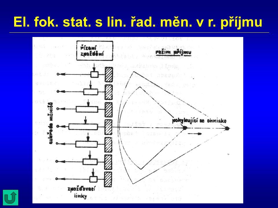 El. fok. stat. s lin. řad. měn. v r. příjmu