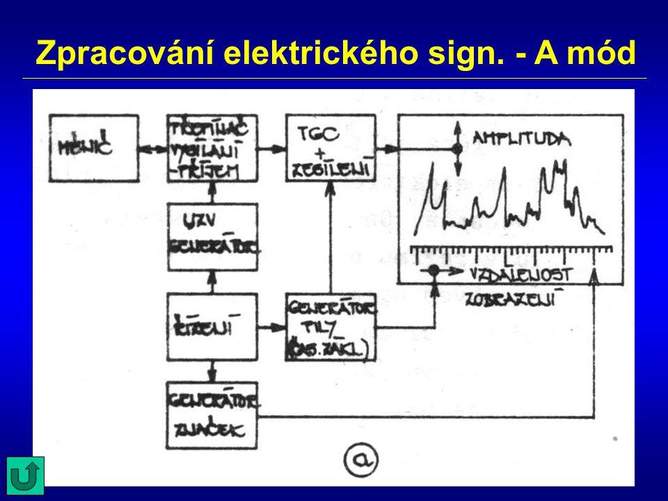 Zpracování elektrického sign. - A mód