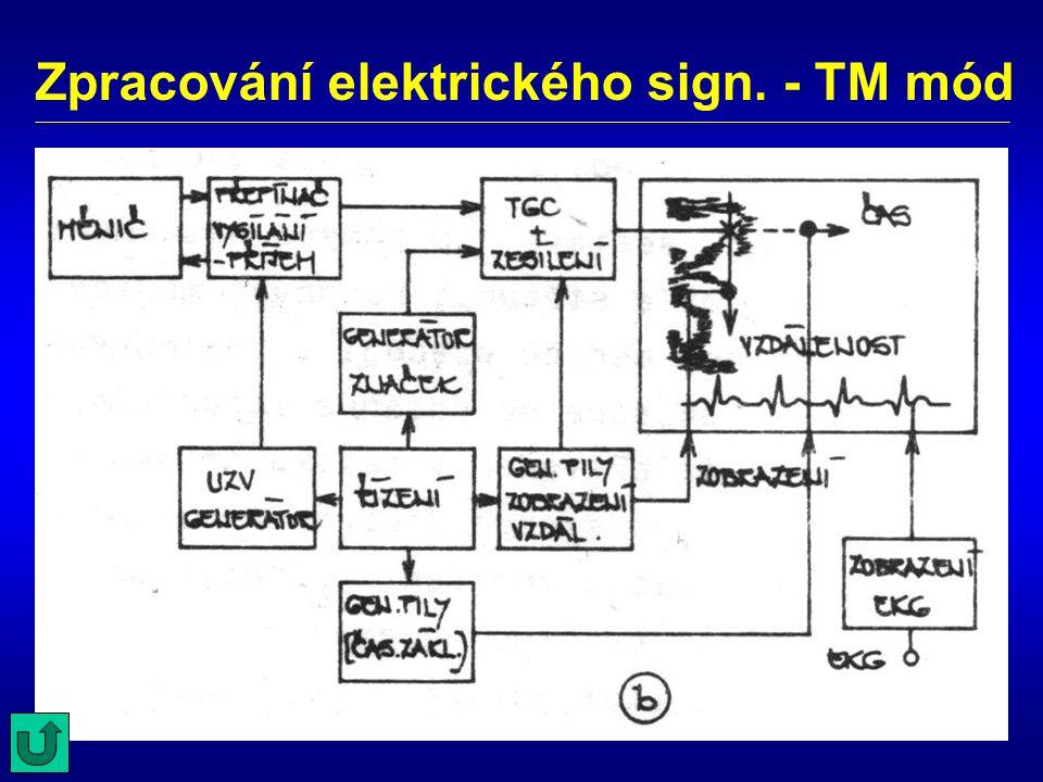 Zpracování elektrického sign. - TM mód