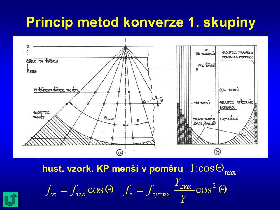 Princip metod konverze 1. skupiny hust. vzork. KP menší v poměru