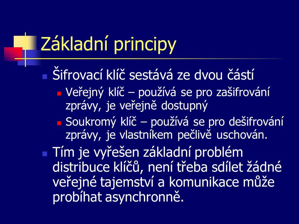 Základní principy Šifrovací klíč sestává ze dvou částí Veřejný klíč – používá se pro zašifrování zprávy, je veřejně dostupný Soukromý klíč – používá s