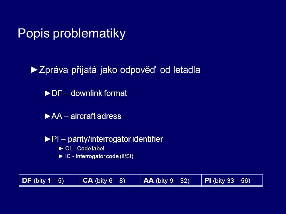 ►Zpráva přijatá jako odpověď od letadla ►DF – downlink format ►AA – aircraft adress ►PI – parity/interrogator identifier ►CL - Code label ►IC - Interrogator code (II/SI) Popis problematiky DF (bity 1 – 5) CA (bity 6 – 8) AA (bity 9 – 32) PI (bity 33 – 56)