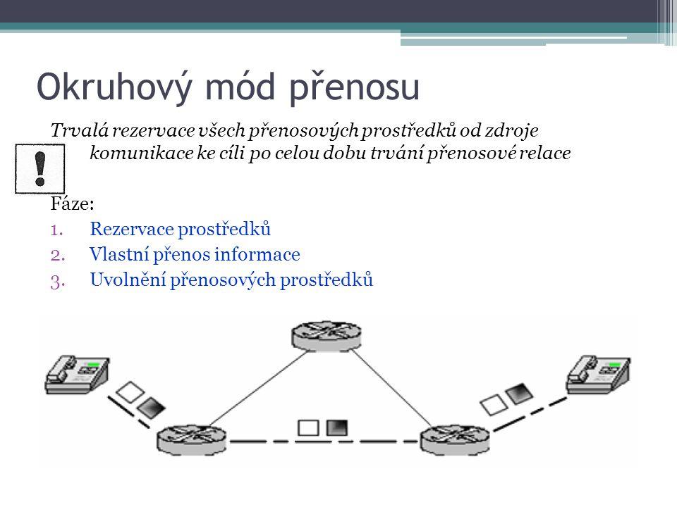 """Okruhový mód přeosu dat Signalizační zpráva SETUP vždy obsahuje:  Kompletní identifikaci volaného  Typ služby """"přenos digitální informace Sestavení spojení pro datové přenosy je vždy typu en_block, bloková volba"""