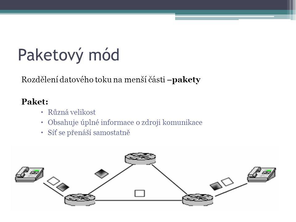ISDN = přístupové vedení k veřejné paketové síti (PSPDN), která pracujes protokolem ITU-T X.25 ▫PSPDN oddělená od ISDN ▫PSPDN integrovaná s ISDN terminál koncového uživatele (X.25DTE) obsahuje ▫přímo rozhraní ISDN S0/T0 ▫jiné rozhraní(arytmické…)
