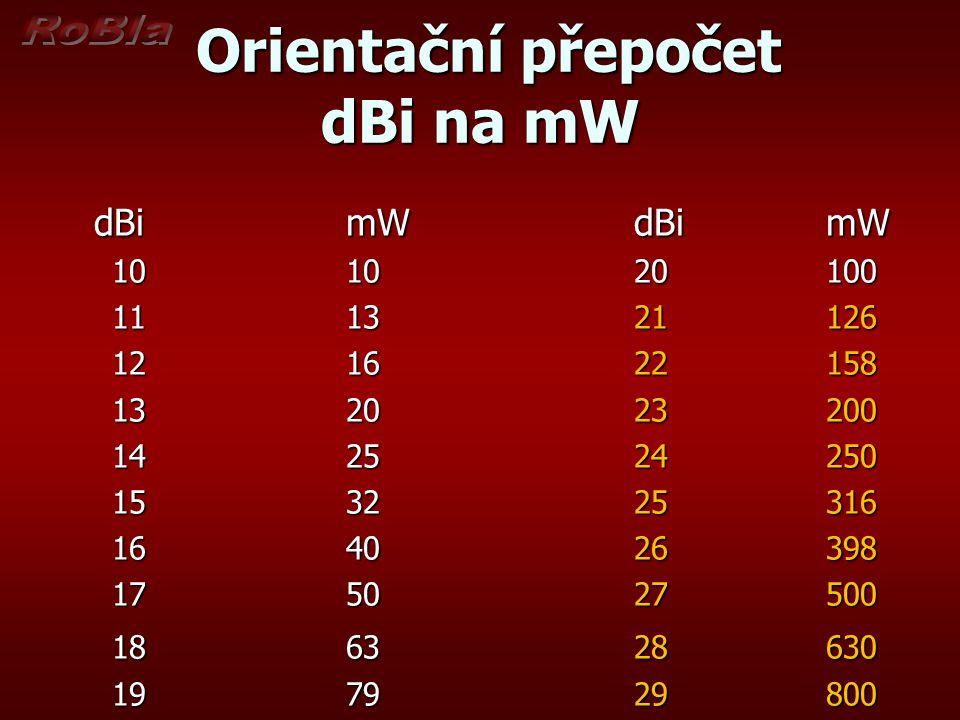 Orientační přepočet dBi na mW Orientační přepočet dBi na mW dBimWdBimW 101020100 101020100 111321126 121622158 132023200 142524250 153225316 164026398 175027500 186328630 197929800
