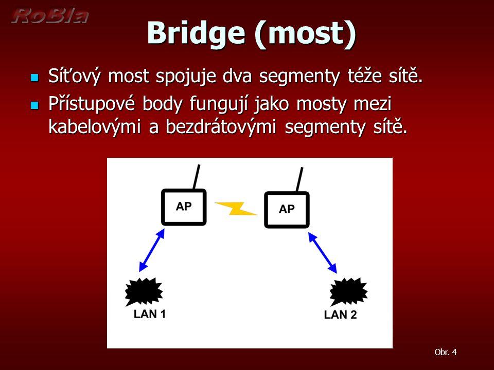 Bridge (most) Bridge (most) Síťový most spojuje dva segmenty téže sítě.