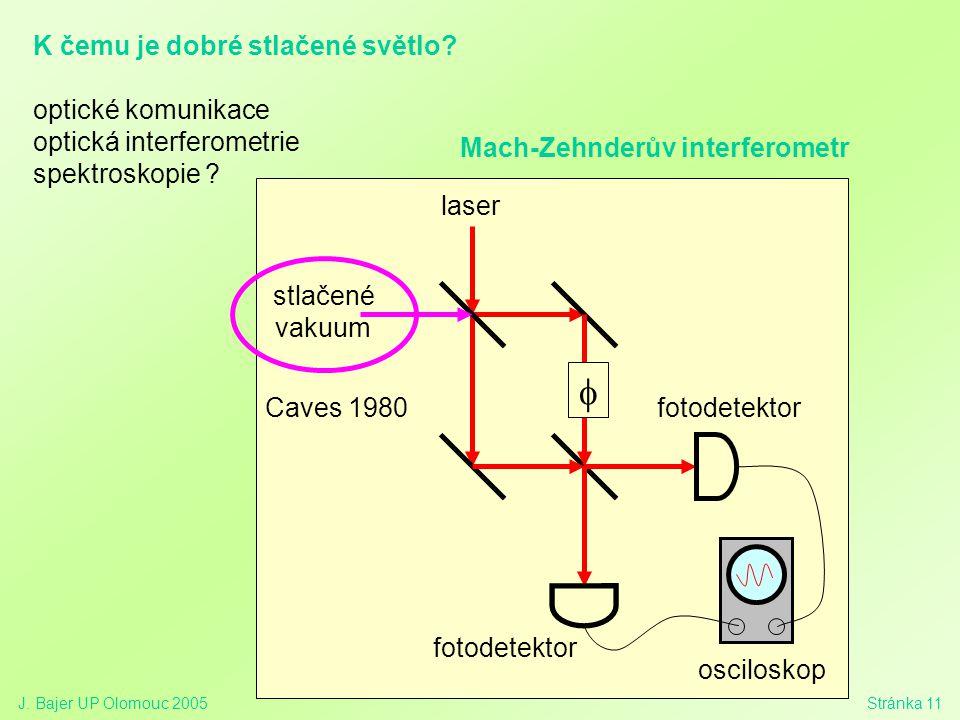 J. Bajer UP Olomouc 2005Stránka 11 laser osciloskop stlačené vakuum  fotodetektor Caves 1980 K čemu je dobré stlačené světlo? optické komunikace opti