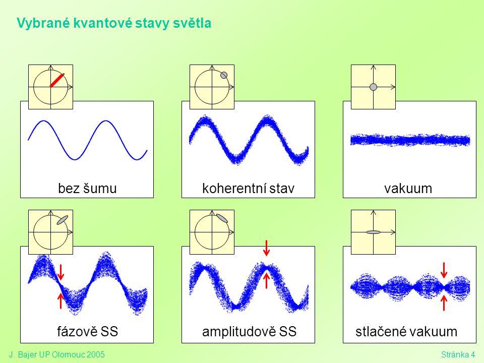 J. Bajer UP Olomouc 2005Stránka 4 vakuumkoherentní stav stlačené vakuumfázově SSamplitudově SS bez šumu Vybrané kvantové stavy světla