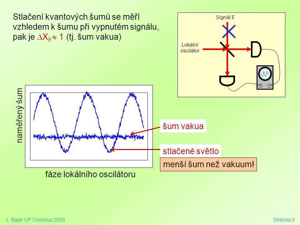 J. Bajer UP Olomouc 2005Stránka 9 stlačené světlo fáze lokálního oscilátoru Stlačení kvantových šumů se měří vzhledem k šumu při vypnutém signálu, pak