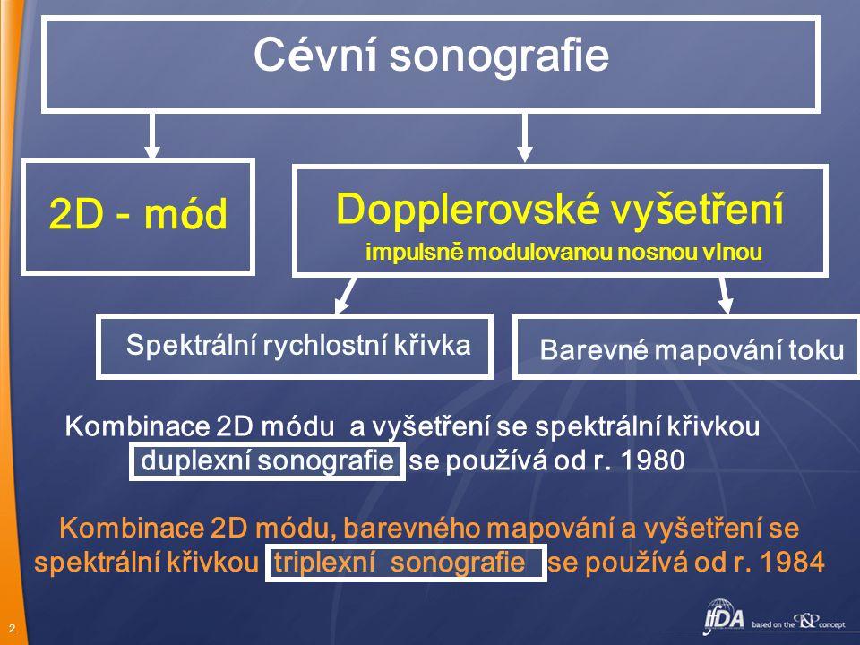 2 C é vn í sonografie 2D – m ó d Dopplerovsk é vy š etřen í impulsně modulovanou nosnou vlnou Spektrální rychlostní křivka Barevné mapování toku Kombi