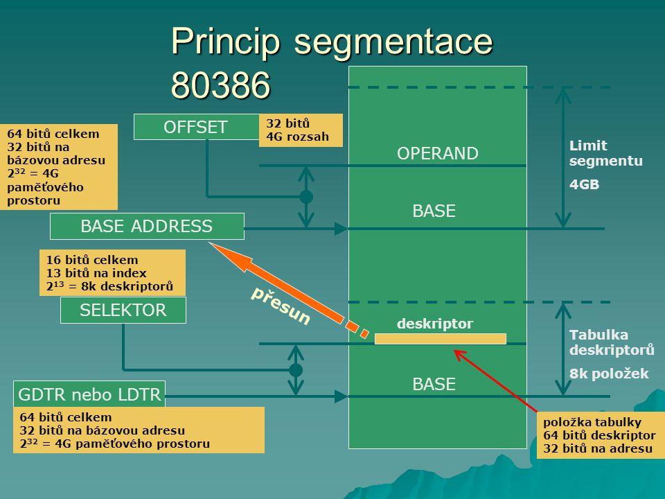 Princip segmentace 80386 GDTR nebo LDTR BASE 64 bitů celkem 32 bitů na bázovou adresu 2 32 = 4G paměťového prostoru deskriptor SELEKTOR Tabulka deskriptorů 8k položek 16 bitů celkem 13 bitů na index 2 13 = 8k deskriptorů BASE ADDRESS 64 bitů celkem 32 bitů na bázovou adresu 2 32 = 4G paměťového prostoru položka tabulky 64 bitů deskriptor 32 bitů na adresu přesun BASE OFFSET OPERAND Limit segmentu 4GB 32 bitů 4G rozsah