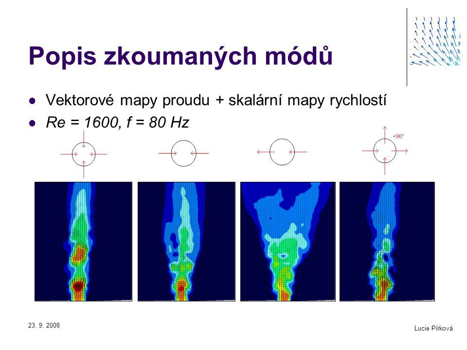 Lucie Pírková 23. 9. 2008 Popis zkoumaných módů Vektorové mapy proudu + skalární mapy rychlostí Re = 1600, f = 80 Hz