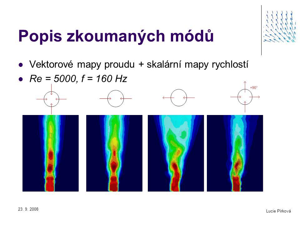 Lucie Pírková 23. 9. 2008 Popis zkoumaných módů Vektorové mapy proudu + skalární mapy rychlostí Re = 5000, f = 160 Hz