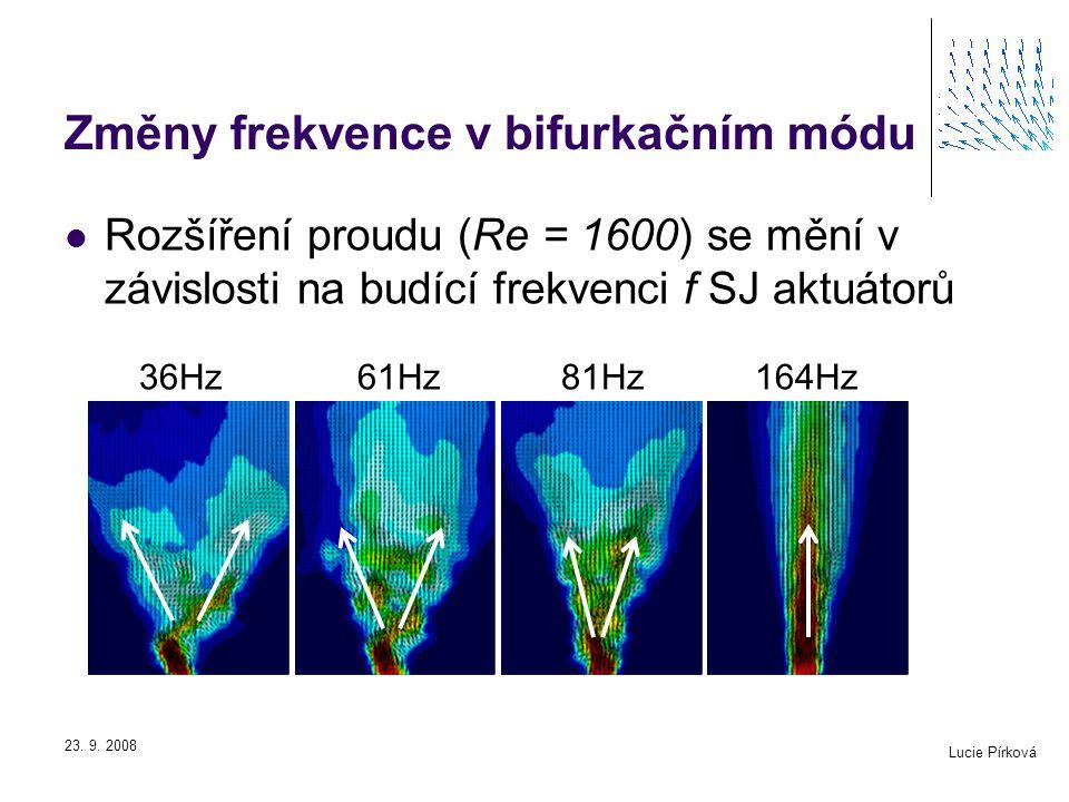 Lucie Pírková 23. 9. 2008 Změny frekvence v bifurkačním módu Rozšíření proudu (Re = 1600) se mění v závislosti na budící frekvenci f SJ aktuátorů 36Hz