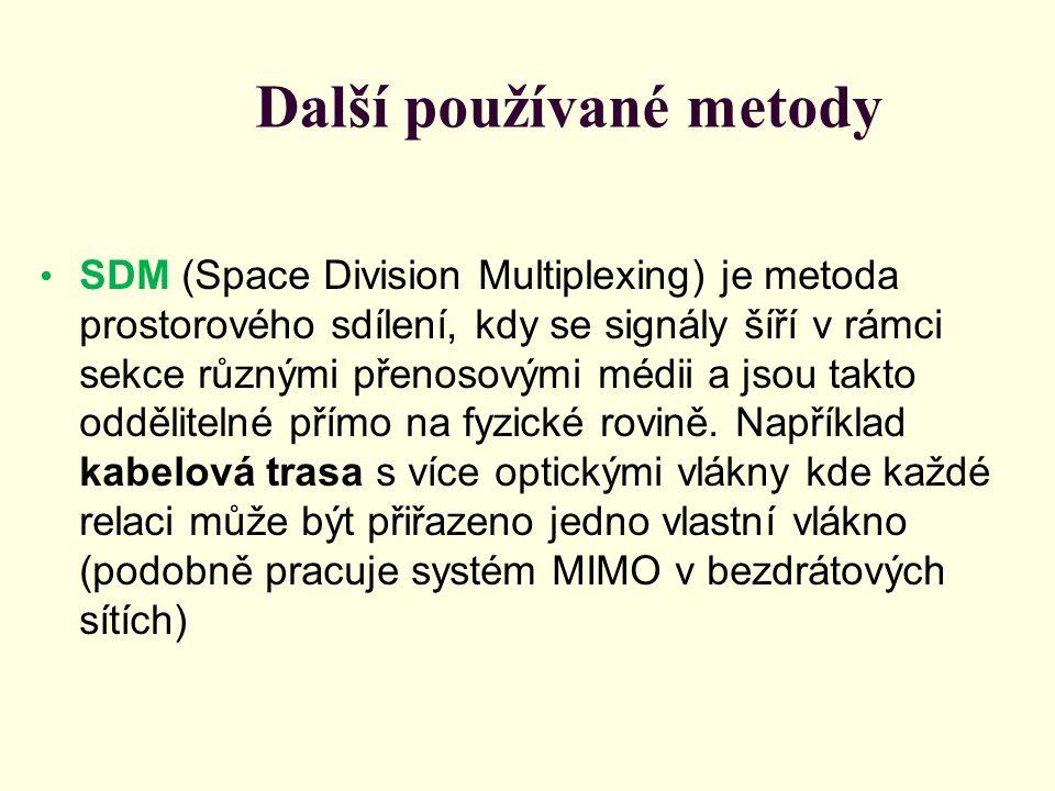 Další používané metody SDM (Space Division Multiplexing) je metoda prostorového sdílení, kdy se signály šíří v rámci sekce různými přenosovými médii a jsou takto oddělitelné přímo na fyzické rovině.