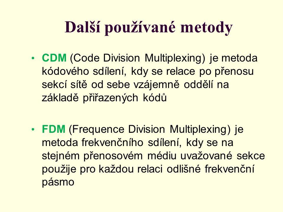 Další používané metody CDM (Code Division Multiplexing) je metoda kódového sdílení, kdy se relace po přenosu sekcí sítě od sebe vzájemně oddělí na základě přiřazených kódů FDM (Frequence Division Multiplexing) je metoda frekvenčního sdílení, kdy se na stejném přenosovém médiu uvažované sekce použije pro každou relaci odlišné frekvenční pásmo