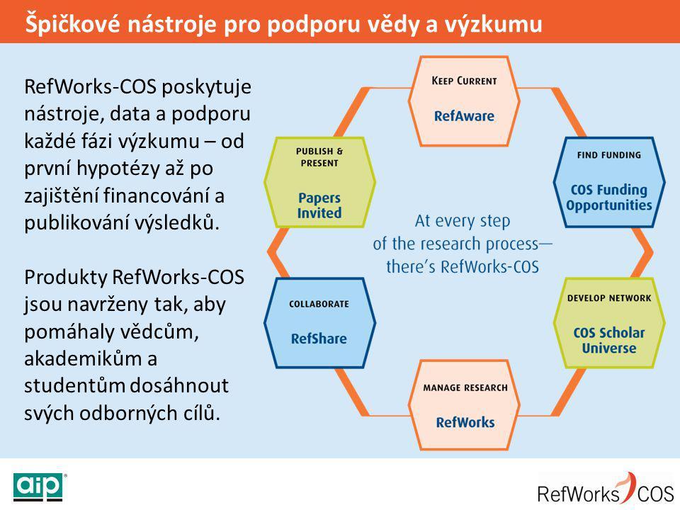 RefWorks-COS poskytuje nástroje, data a podporu každé fázi výzkumu – od první hypotézy až po zajištění financování a publikování výsledků. Produkty Re