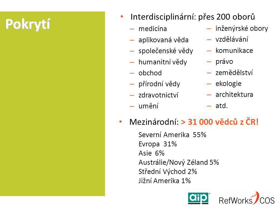 – medicína – aplikovaná věda – společenské vědy – humanitní vědy – obchod – přírodní vědy – zdravotnictví – umění Pokrytí Interdisciplinární : přes 200 oborů Mezinárodní: > 31 000 vědců z ČR.