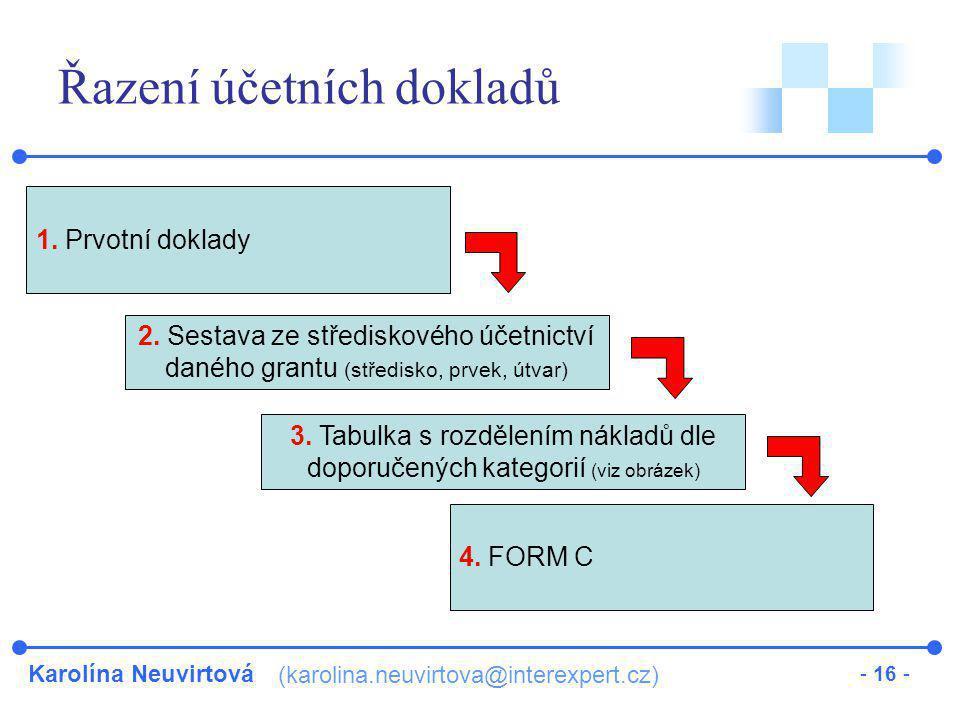 Karolína Neuvirtová (karolina.neuvirtova@interexpert.cz) - 16 - Řazení účetních dokladů 1. Prvotní doklady 2. Sestava ze střediskového účetnictví dané