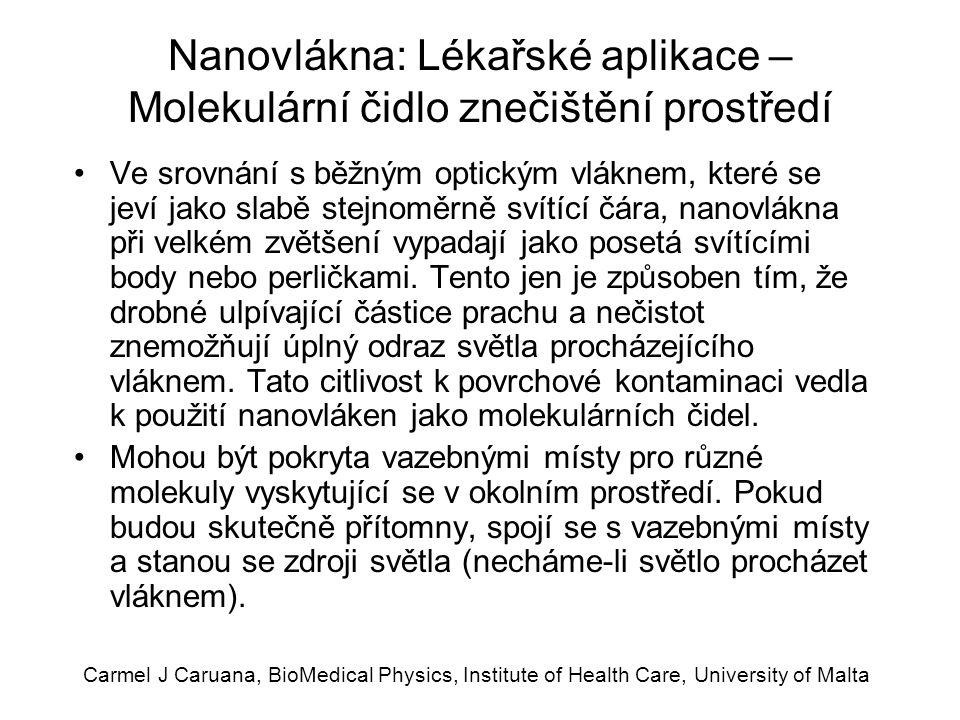 Carmel J Caruana, BioMedical Physics, Institute of Health Care, University of Malta Nanovlákna: Lékařské aplikace – Molekulární čidlo znečištění prost