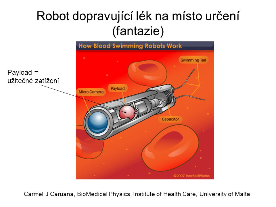 Carmel J Caruana, BioMedical Physics, Institute of Health Care, University of Malta Robot dopravující lék na místo určení (fantazie) Payload = užitečné zatížení