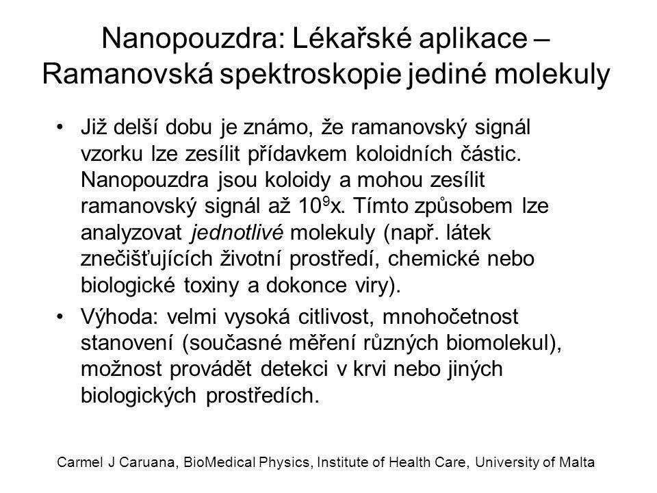 Carmel J Caruana, BioMedical Physics, Institute of Health Care, University of Malta Nanopouzdra: Lékařské aplikace - dodávání inzulínu Nanopouzdra naplněná inzulínem mohou být pacientovi podána podkožní injekcí, kde mohou zůstat až měsíce.