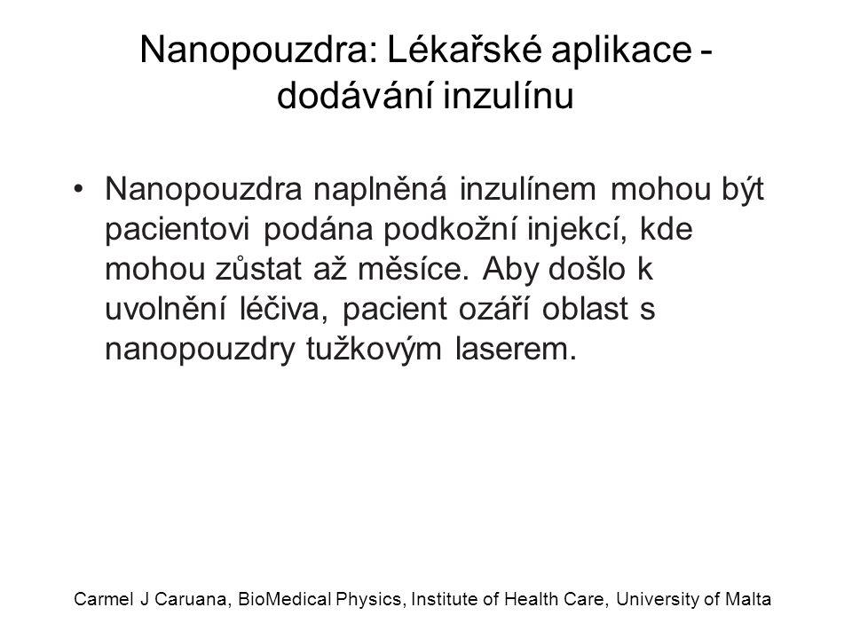 Carmel J Caruana, BioMedical Physics, Institute of Health Care, University of Malta Nanopouzdra: Lékařské aplikace - dodávání inzulínu Nanopouzdra nap