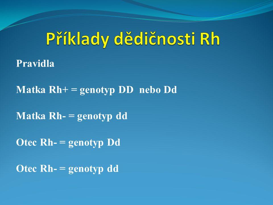Pravidla Matka Rh+ = genotyp DD nebo Dd Matka Rh- = genotyp dd Otec Rh- = genotyp Dd Otec Rh- = genotyp dd