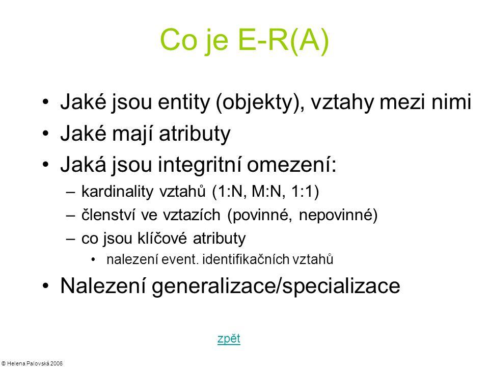 © Helena Palovská 2006 Co je E-R(A) Jaké jsou entity (objekty), vztahy mezi nimi Jaké mají atributy Jaká jsou integritní omezení: –kardinality vztahů (1:N, M:N, 1:1) –členství ve vztazích (povinné, nepovinné) –co jsou klíčové atributy nalezení event.