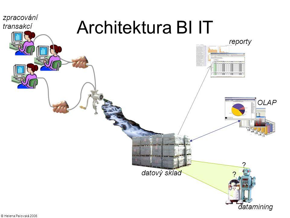 © Helena Palovská 2006 Architektura BI IT datový sklad zpracování transakcí .
