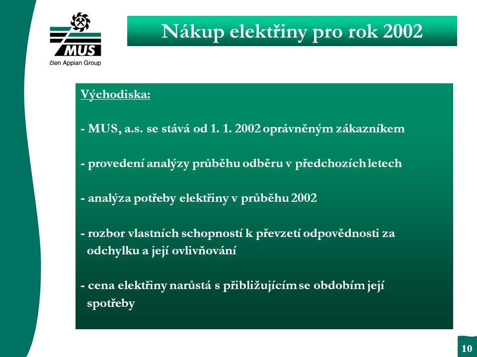 10 Nákup elektřiny pro rok 2002 Východiska: - MUS, a.s.