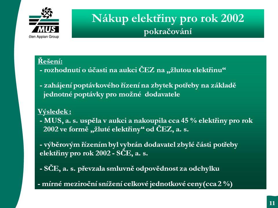"""BEZPODMÍNEČNÝ RESPEKT 11 Řešení: - rozhodnutí o účasti na aukci ČEZ na """"žlutou elektřinu - zahájení poptávkového řízení na zbytek potřeby na základě jednotné poptávky pro možné dodavatele Výsledek : - MUS, a."""