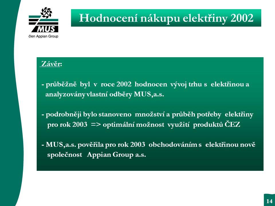 BEZPODMÍNEČNÝ RESPEKT 14 Hodnocení nákupu elektřiny 2002 Závěr: - průběžně byl v roce 2002 hodnocen vývoj trhu s elektřinou a analyzovány vlastní odběry MUS,a.s.