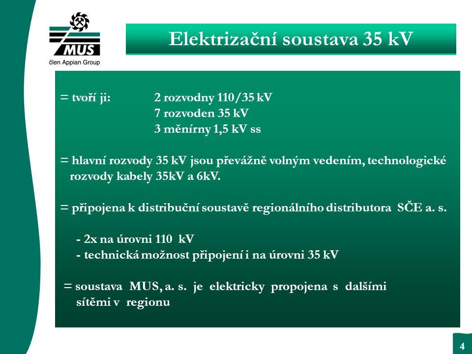 OKOM - reklama a propagace = tvoří ji:2 rozvodny 110/35 kV 7 rozvoden 35 kV 3 měnírny 1,5 kV ss = hlavní rozvody 35 kV jsou převážně volným vedením, technologické rozvody kabely 35kV a 6kV.