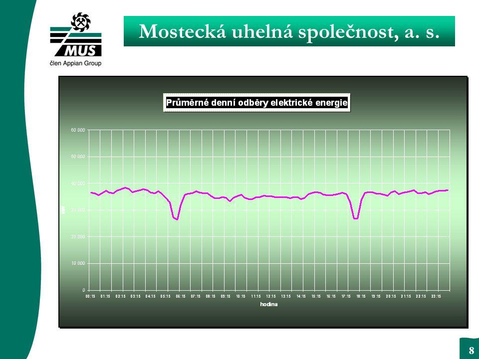 BEZPODMÍNEČNÝ RESPEKT 8 Mostecká uhelná společnost, a. s.