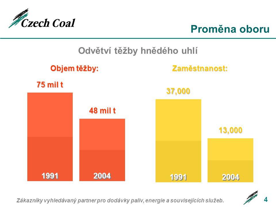 Emise SO2 379 t/km2 Proměna oboru 5 Životní prostředí 1980s Alarmující situace v emisích škodlivin (Mostecko, 1989/ 90) Emise SO2 34 t/km2 1990s Masívní investice do odsíření (Mostecko, 2002) Zákazníky vyhledávaný partner pro dodávky paliv, energie a souvisejících služeb.