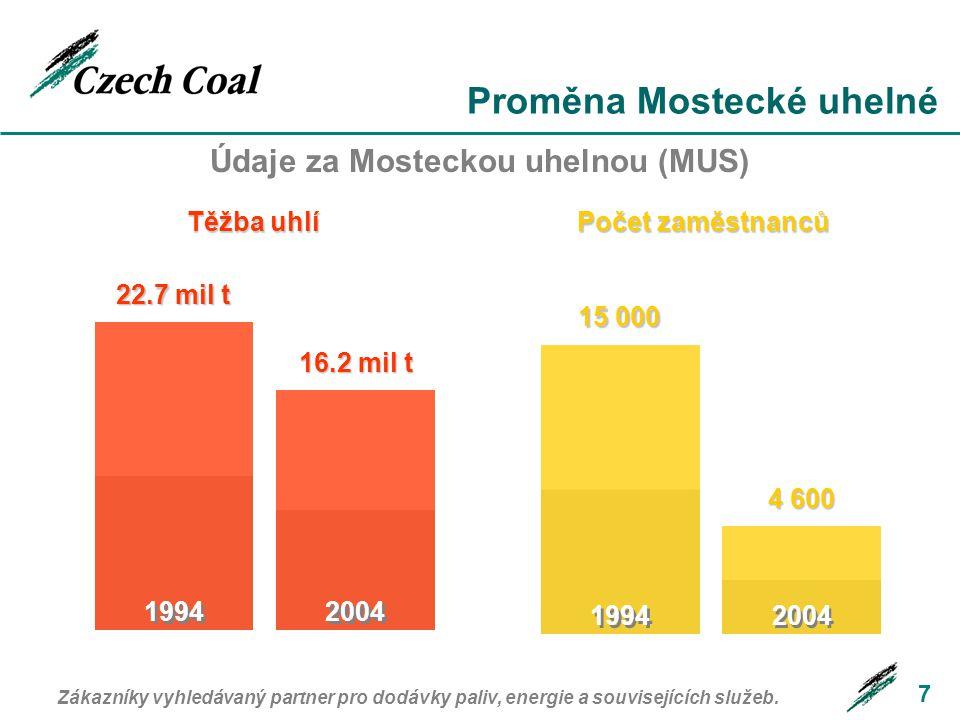 Reporting - rekultivace 8 MUS investovala více než 3 mld.