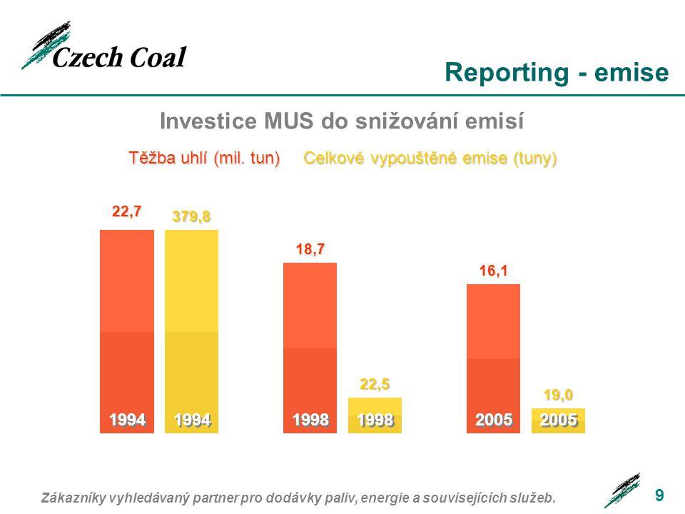 9 Investice MUS do snižování emisí 1994 Těžba uhlí (mil.