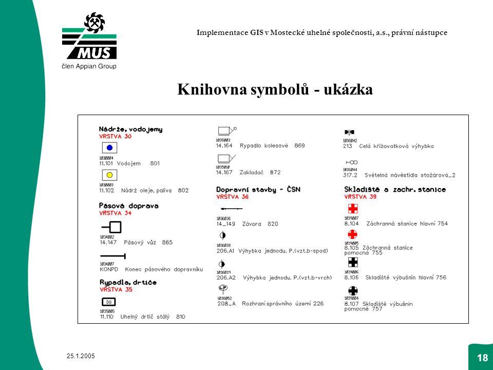 25.1.2005 18 Knihovna symbolů - ukázka Implementace GIS v Mostecké uhelné společnosti, a.s., právní nástupce