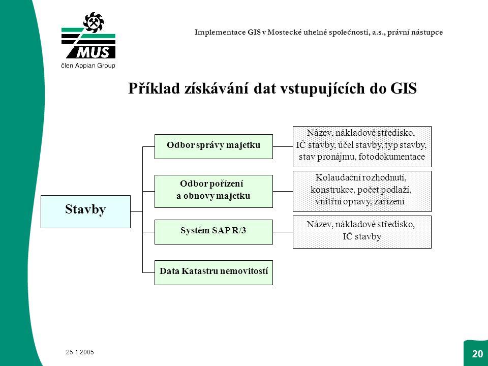 25.1.2005 20 Příklad získávání dat vstupujících do GIS Implementace GIS v Mostecké uhelné společnosti, a.s., právní nástupce Odbor správy majetku Odbo