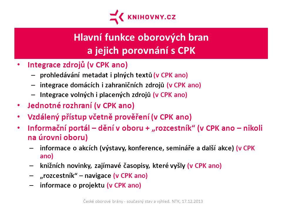 """Hlavní funkce oborových bran a jejich porovnání s CPK Integrace zdrojů (v CPK ano) – prohledávání metadat i plných textů (v CPK ano) – integrace domácích i zahraničních zdrojů (v CPK ano) – Integrace volných i placených zdrojů (v CPK ano) Jednotné rozhraní (v CPK ano) Vzdálený přístup včetně prověření (v CPK ano) Informační portál – dění v oboru + """"rozcestník (v CPK ano – nikoli na úrovni oboru) – informace o akcích (výstavy, konference, semináře a další akce) (v CPK ano) – knižních novinky, zajímavé časopisy, které vyšly (v CPK ano) – """"rozcestník – navigace (v CPK ano) – informace o projektu (v CPK ano) České oborové brány - současný stav a výhled."""